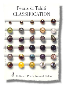 Tahitian black pearls are the only naturally black pearls